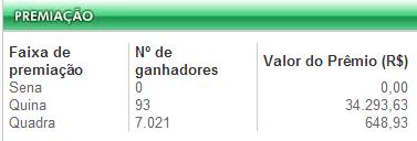 GANHADORES MEGA SENA 1507
