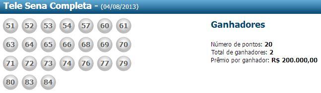 Resultado Final da Tele Sena Pais 2013