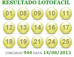 lotofacil 944