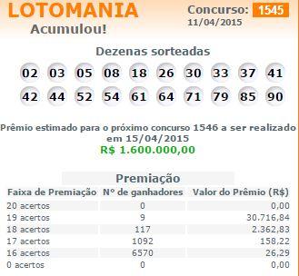 lotomania 1545