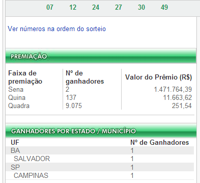 Mega Sena 1493 - Resultado do sorteio dia 11/05/2013