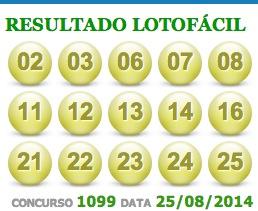 lotofacil 1099