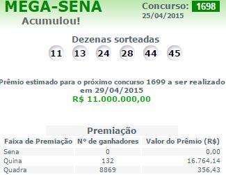 resultado=megasena-1698